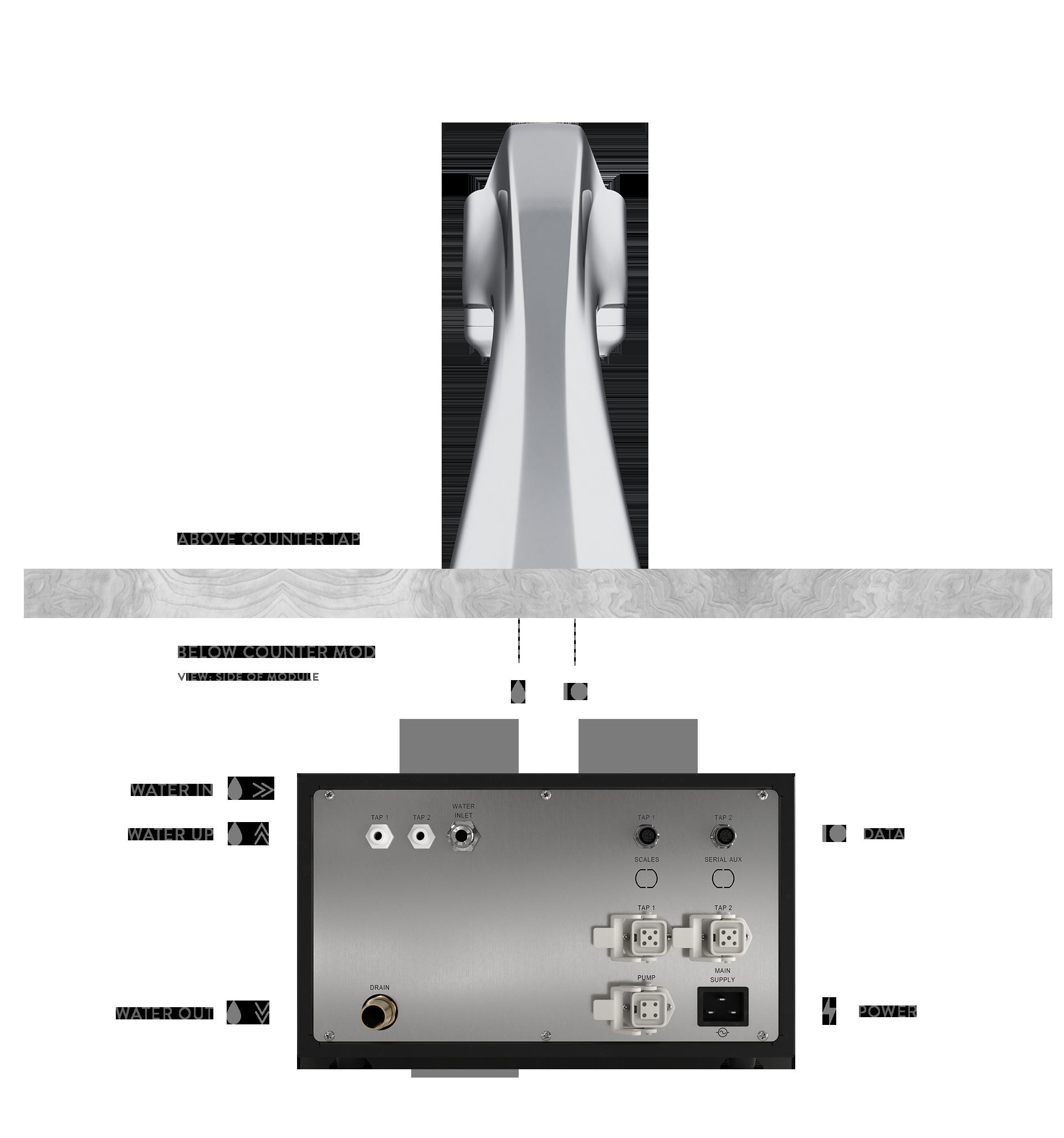 diagram showing how modbar AV undercounter espresso machine connects